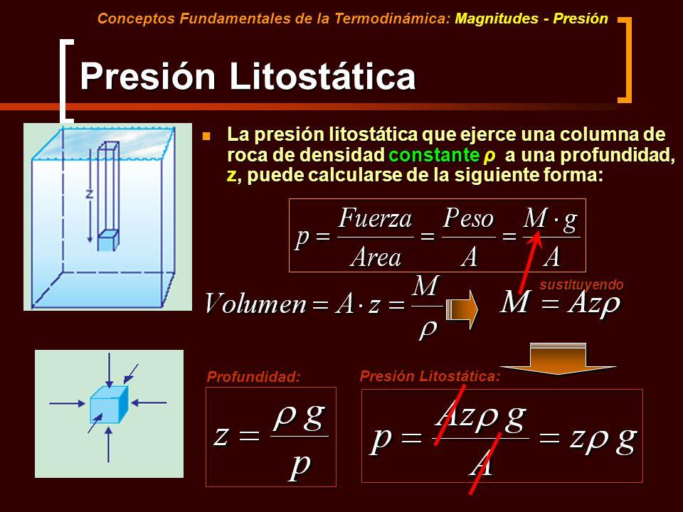 Presión Litostática La presión litostática que ejerce una columna de roca de densidad constante ρ a una profundidad, z, puede calcularse de la siguien