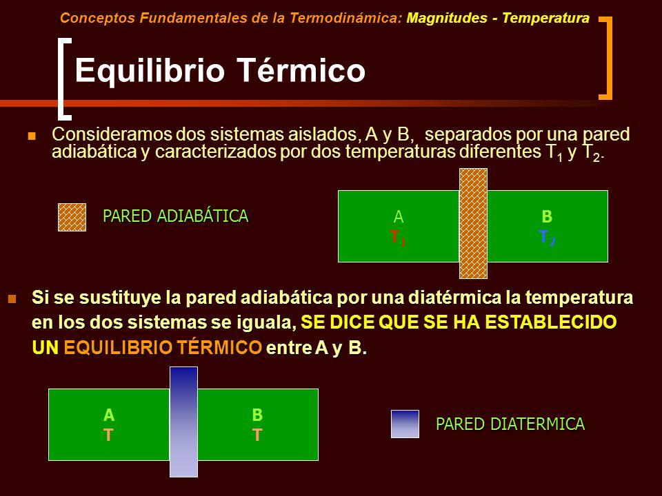 Equilibrio Térmico Consideramos dos sistemas aislados, A y B, separados por una pared adiabática y caracterizados por dos temperaturas diferentes T 1