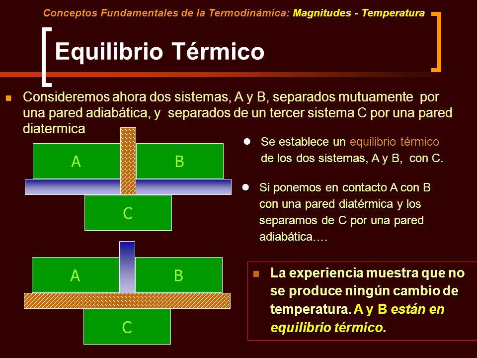 Consideremos ahora dos sistemas, A y B, separados mutuamente por una pared adiabática, y separados de un tercer sistema C por una pared diatermica AB