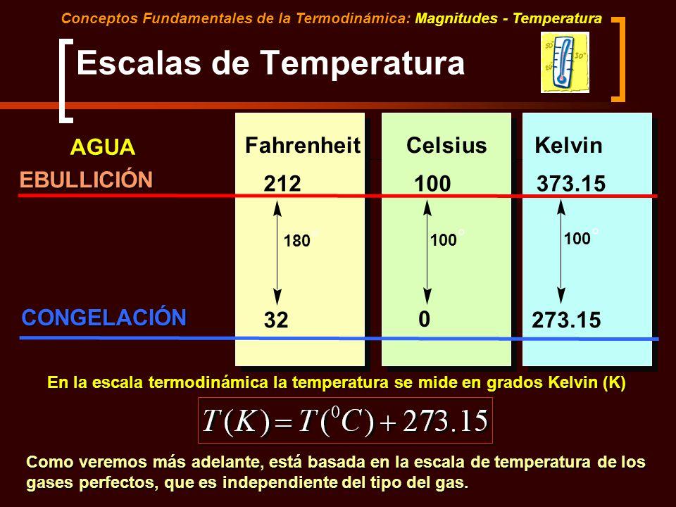EBULLICIÓN Fahrenheit 212 32 180 ° Celsius 100 0 100 ° Kelvin 373.15 273.15 100 ° Escalas de Temperatura CONGELACIÓN Conceptos Fundamentales de la Ter