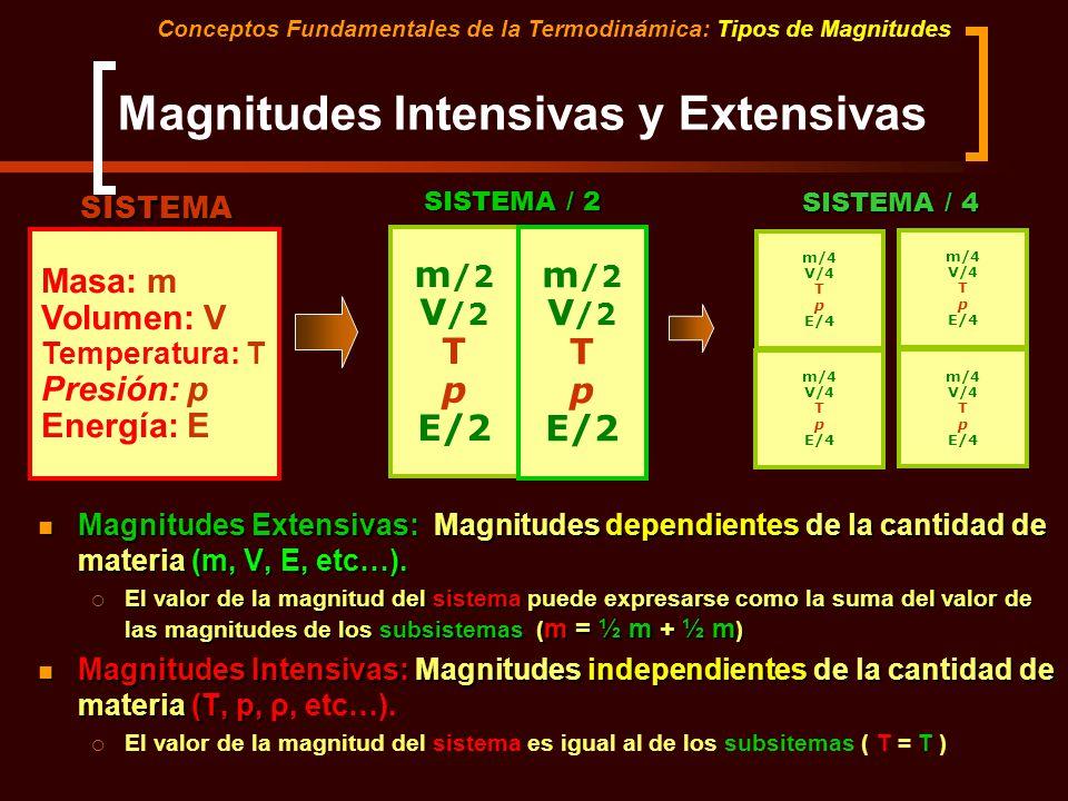 Magnitudes Intensivas y Extensivas Magnitudes Extensivas: Magnitudes dependientes de la cantidad de materia (m, V, E, etc…). Magnitudes Extensivas: Ma
