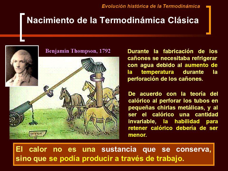 Nacimiento de la Termodinámica Clásica Evolución histórica de la Termodinámica Durante la fabricación de los cañones se necesitaba refrigerar con agua