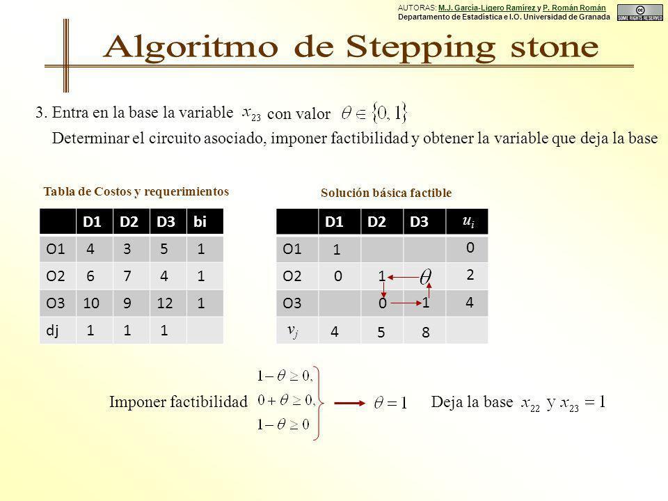 Solución básica factible 3.
