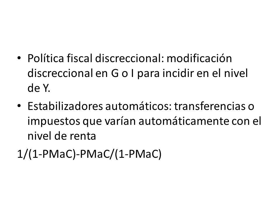 Política fiscal discreccional: modificación discreccional en G o I para incidir en el nivel de Y. Estabilizadores automáticos: transferencias o impues