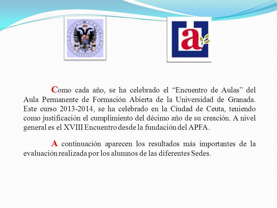 C omo cada año, se ha celebrado el Encuentro de Aulas del Aula Permanente de Formación Abierta de la Universidad de Granada.