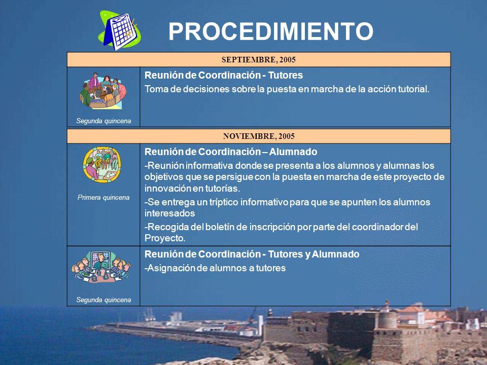 SEPTIEMBRE, 2005 Segunda quincena Reunión de Coordinación - Tutores Toma de decisiones sobre la puesta en marcha de la acción tutorial. PROCEDIMIENTO