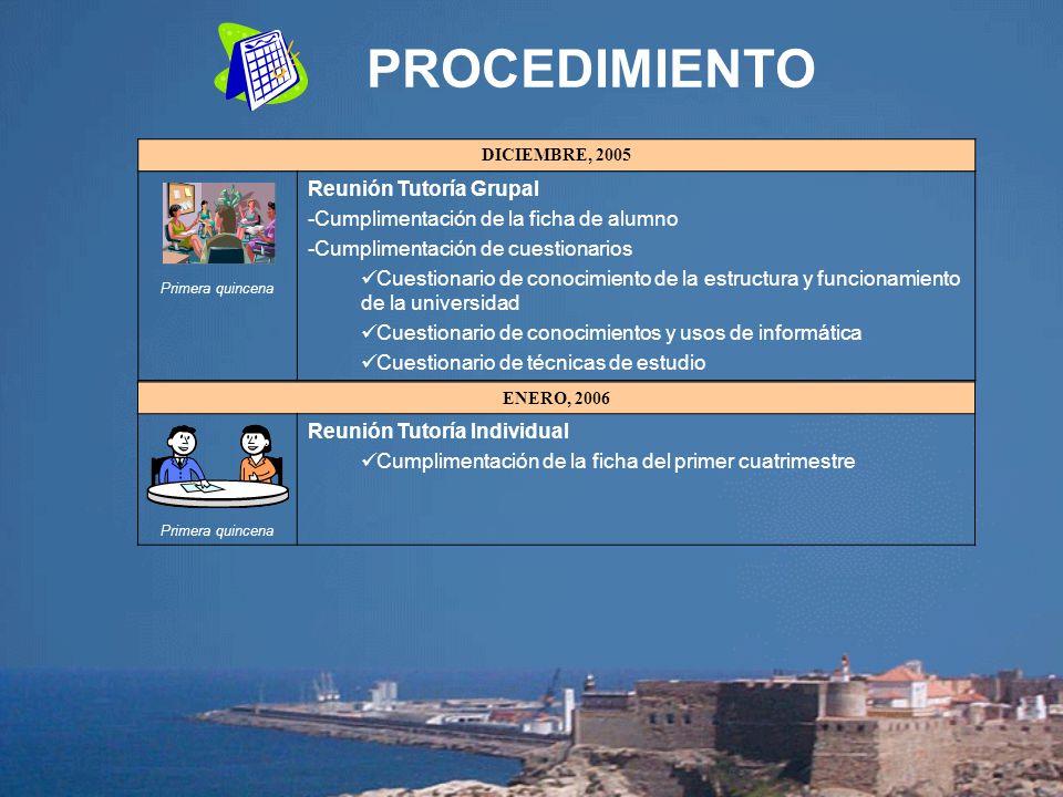 DICIEMBRE, 2005 Primera quincena Reunión Tutoría Grupal -Cumplimentación de la ficha de alumno -Cumplimentación de cuestionarios Cuestionario de conoc