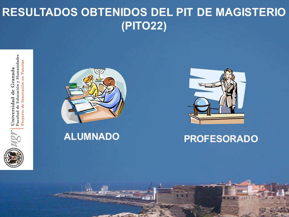 RESULTADOS OBTENIDOS DEL PIT DE MAGISTERIO (PITO22) ALUMNADO PROFESORADO