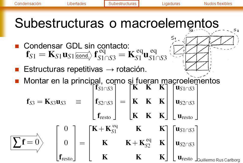 CondensaciónLibertadesSubestructurasLigadurasNudos flexibles Guillermo Rus Carlborg Subestructuras o macroelementos Condensar GDL sin contacto: Estruc