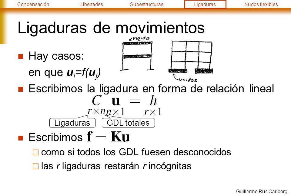 CondensaciónLibertadesSubestructurasLigadurasNudos flexibles Guillermo Rus Carlborg Ligaduras de movimientos Hay casos: en que u i =f(u j ) Escribimos