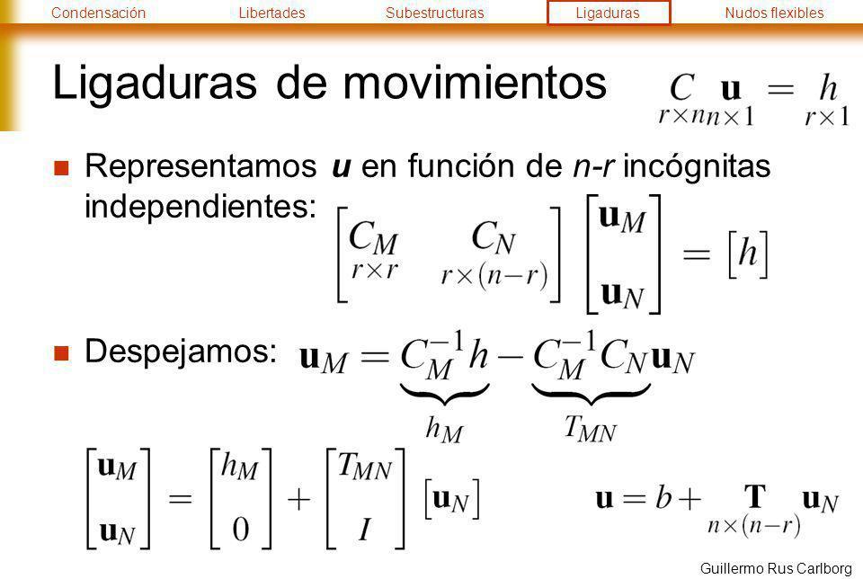 CondensaciónLibertadesSubestructurasLigadurasNudos flexibles Guillermo Rus Carlborg Ligaduras de movimientos Representamos u en función de n-r incógni