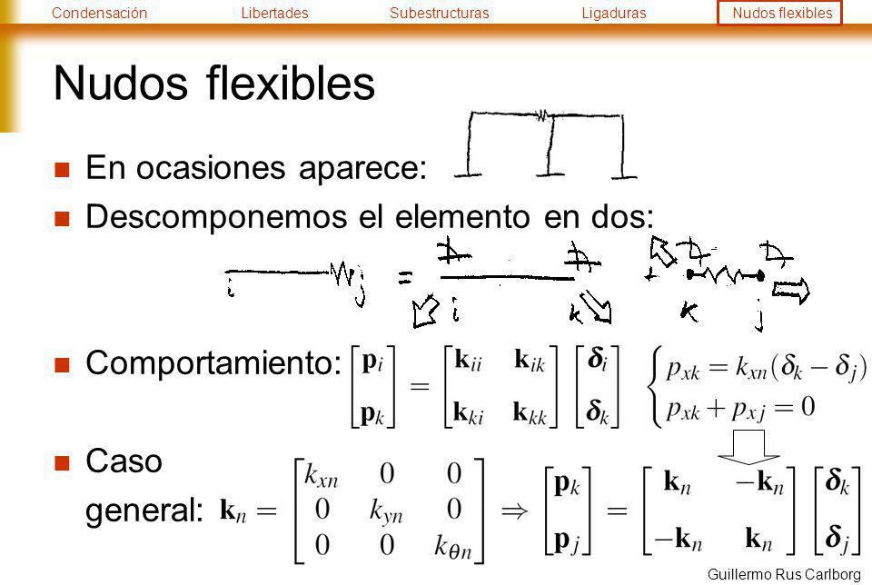 CondensaciónLibertadesSubestructurasLigadurasNudos flexibles Guillermo Rus Carlborg Nudos flexibles En ocasiones aparece: Descomponemos el elemento en