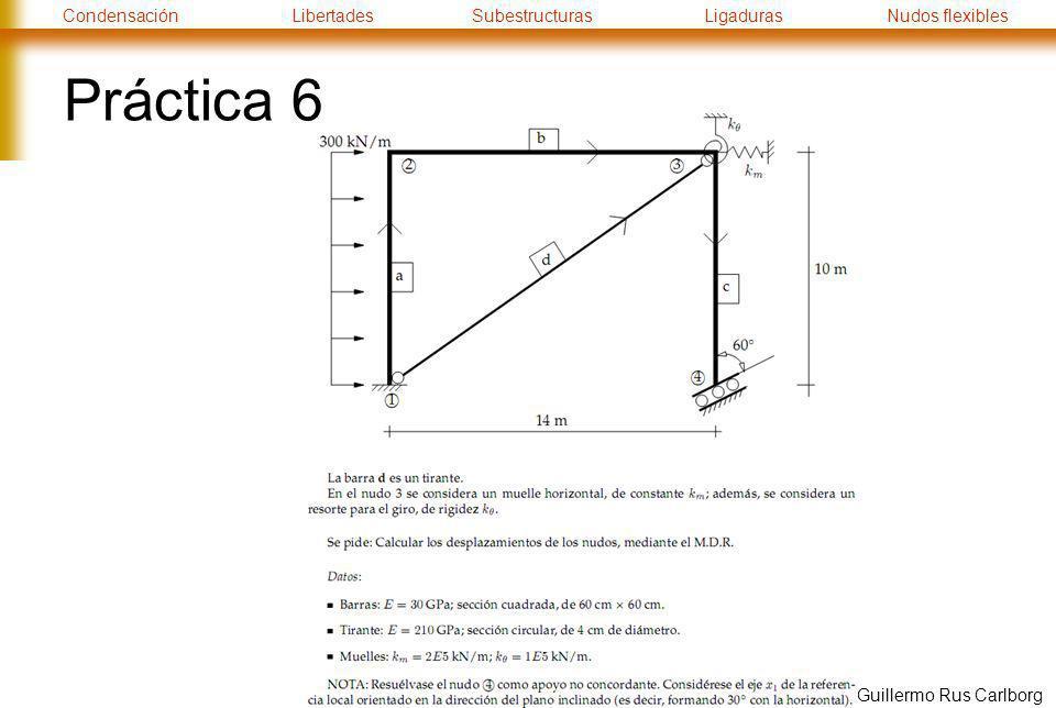 CondensaciónLibertadesSubestructurasLigadurasNudos flexibles Guillermo Rus Carlborg Práctica 6