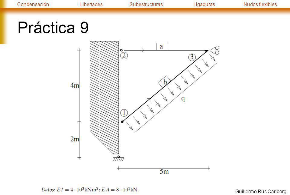 CondensaciónLibertadesSubestructurasLigadurasNudos flexibles Guillermo Rus Carlborg Práctica 9