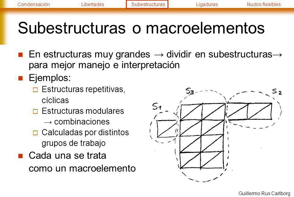 CondensaciónLibertadesSubestructurasLigadurasNudos flexibles Guillermo Rus Carlborg Subestructuras o macroelementos Condensar GDL sin contacto: Estructuras repetitivas rotación.
