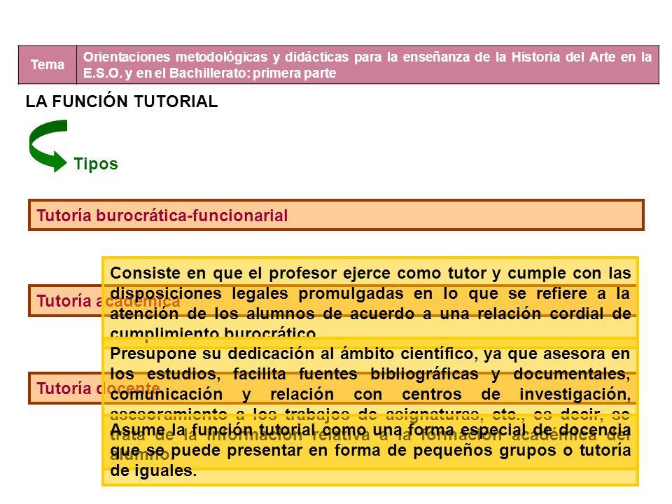 Tema Orientaciones metodológicas y didácticas para la enseñanza de la Historia del Arte en la E.S.O. y en el Bachillerato: primera parte LA FUNCIÓN TU