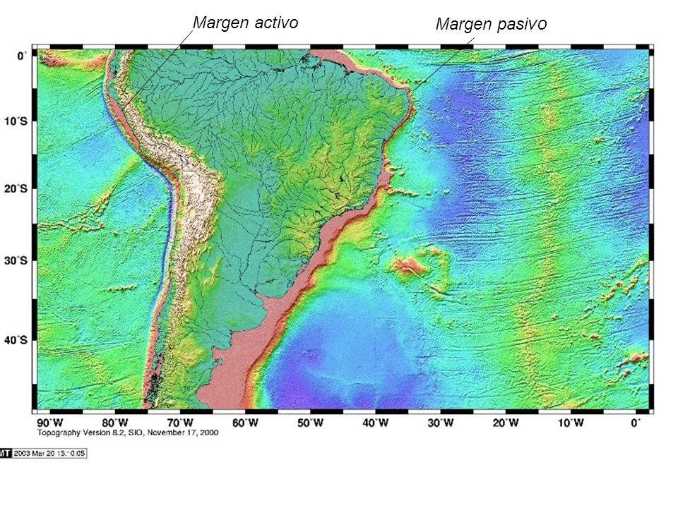 Arcos de Isla (son margenes activos cuenca retro-arco) fosas (hasta 11km de profundidad)