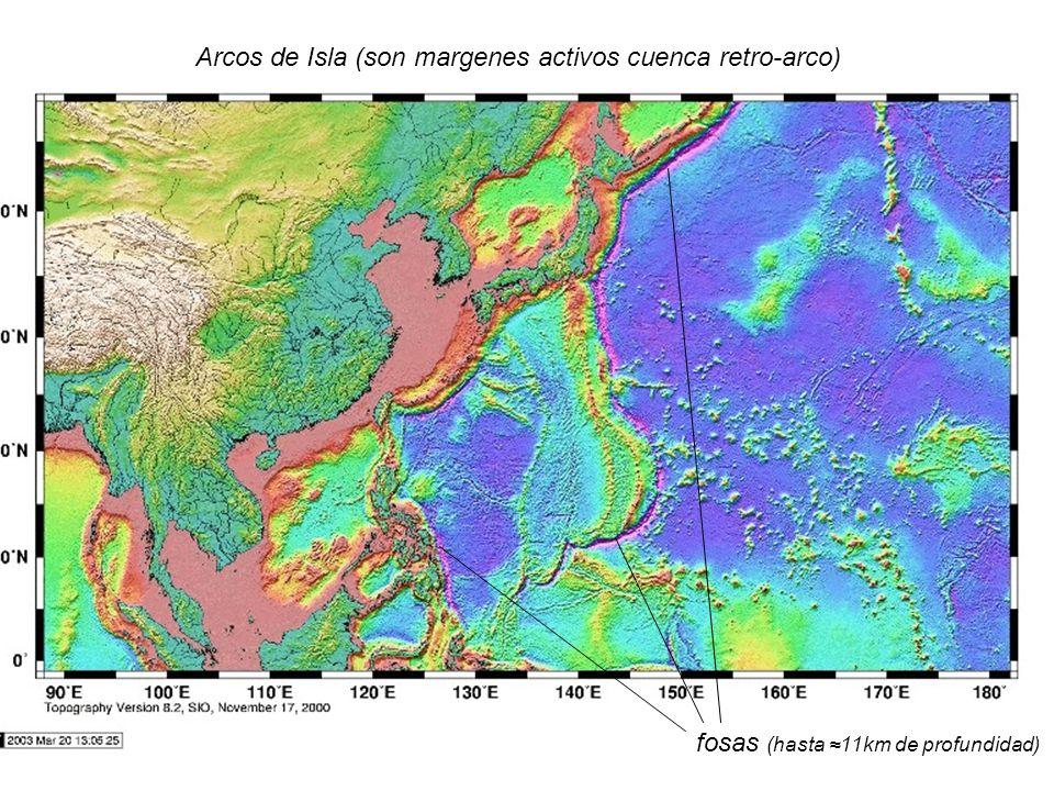 Profundidad terremotos 0-33km 33-70km 70-300km 300-700km