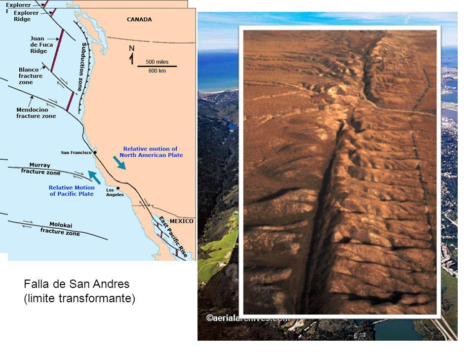 Falla de San Andres (limite transformante)