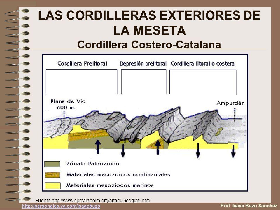 LAS CORDILLERAS EXTERIORES DE LA MESETA Cordillera Costero-Catalana Fuente:http://www.cprcalahorra.org/alfaro/Geografi.htm Prof. Isaac Buzo Sánchez ht