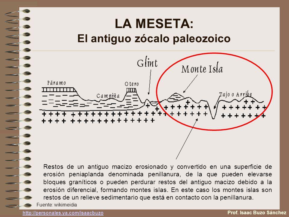 LA MESETA: El antiguo zócalo paleozoico Restos de un antiguo macizo erosionado y convertido en una superficie de erosión peniaplanda denominada penillanura, de la que pueden elevarse bloques graníticos o pueden perdurar restos del antiguo macizo debido a la erosión diferencial, formando montes islas.