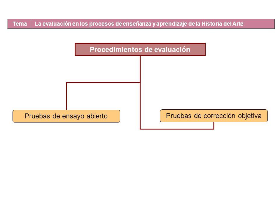 Tema La evaluación en los procesos de enseñanza y aprendizaje de la Historia del Arte Procedimientos de evaluación Pruebas de ensayo abierto Pruebas de corrección objetiva