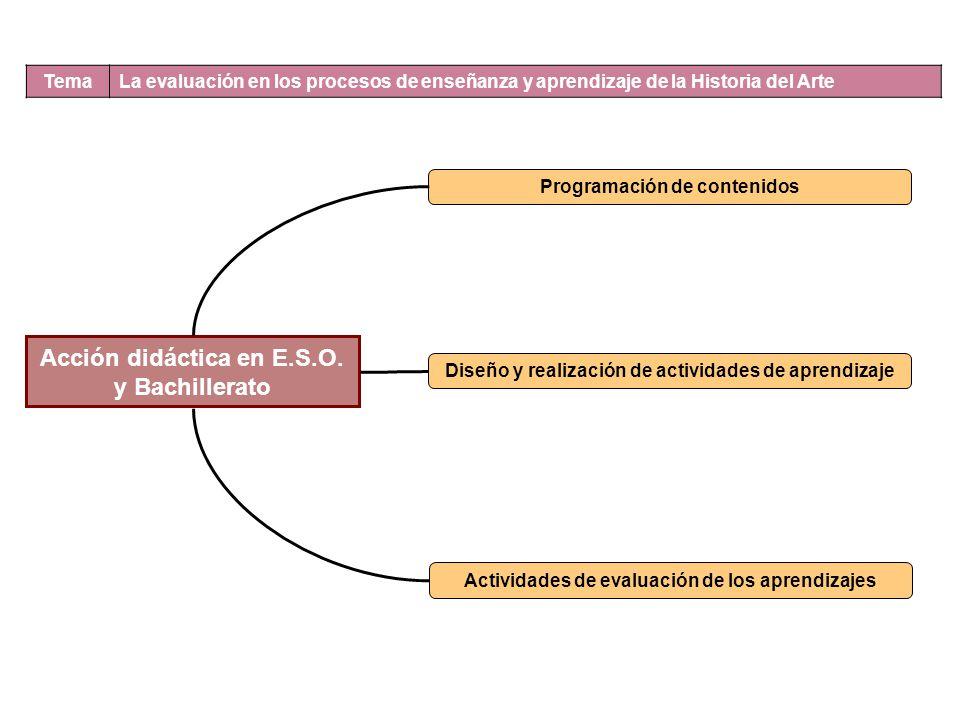 Tema La evaluación en los procesos de enseñanza y aprendizaje de la Historia del Arte Acción didáctica en E.S.O.