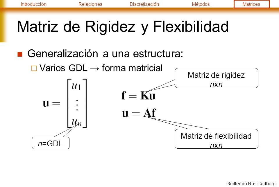 IntroducciónRelacionesDiscretizaciónMétodosMatrices Guillermo Rus Carlborg Matriz de Rigidez y Flexibilidad Generalización a una estructura: Varios GDL forma matricial Matriz de rigidez nxn Matriz de flexibilidad nxn n=GDL