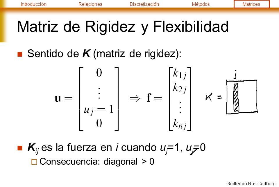 IntroducciónRelacionesDiscretizaciónMétodosMatrices Guillermo Rus Carlborg Matriz de Rigidez y Flexibilidad Sentido de K (matriz de rigidez): K ij es la fuerza en i cuando u j =1, u j =0 Consecuencia: diagonal > 0
