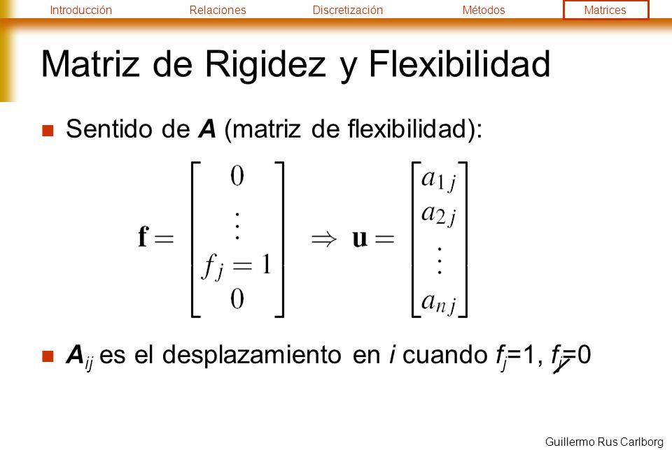 IntroducciónRelacionesDiscretizaciónMétodosMatrices Guillermo Rus Carlborg Sentido de A (matriz de flexibilidad): A ij es el desplazamiento en i cuando f j =1, f j =0 Matriz de Rigidez y Flexibilidad