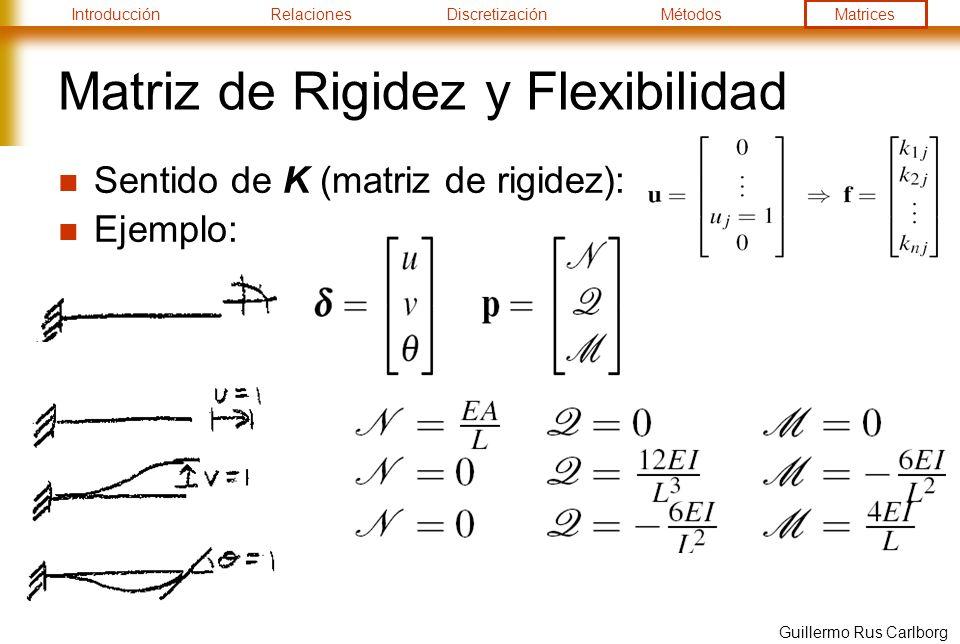 IntroducciónRelacionesDiscretizaciónMétodosMatrices Guillermo Rus Carlborg Matriz de Rigidez y Flexibilidad Sentido de K (matriz de rigidez): Ejemplo: