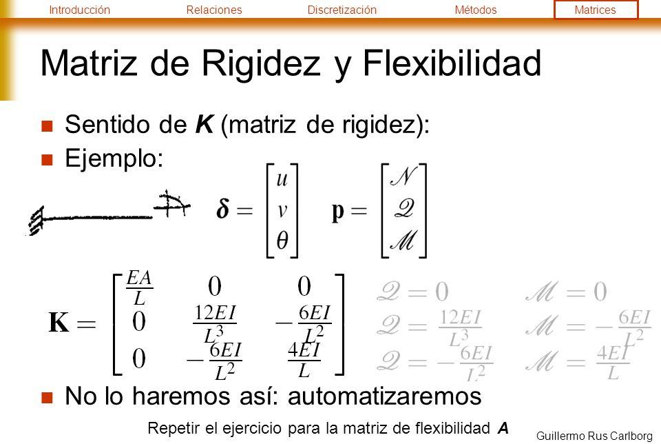 IntroducciónRelacionesDiscretizaciónMétodosMatrices Guillermo Rus Carlborg Matriz de Rigidez y Flexibilidad Sentido de K (matriz de rigidez): Ejemplo: No lo haremos así: automatizaremos Repetir el ejercicio para la matriz de flexibilidad A