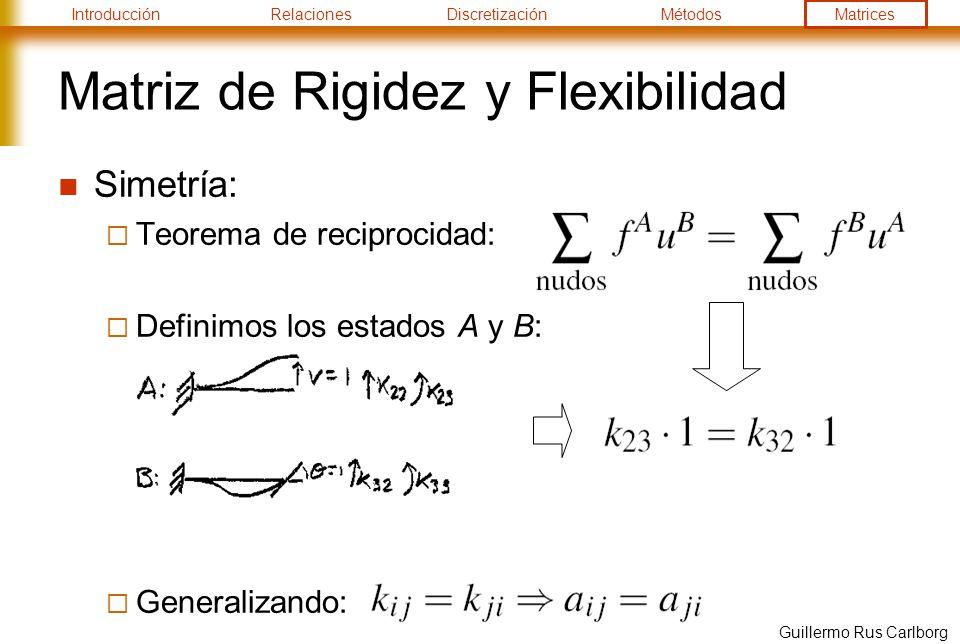 IntroducciónRelacionesDiscretizaciónMétodosMatrices Guillermo Rus Carlborg Matriz de Rigidez y Flexibilidad Simetría: Teorema de reciprocidad: Definimos los estados A y B: Generalizando: