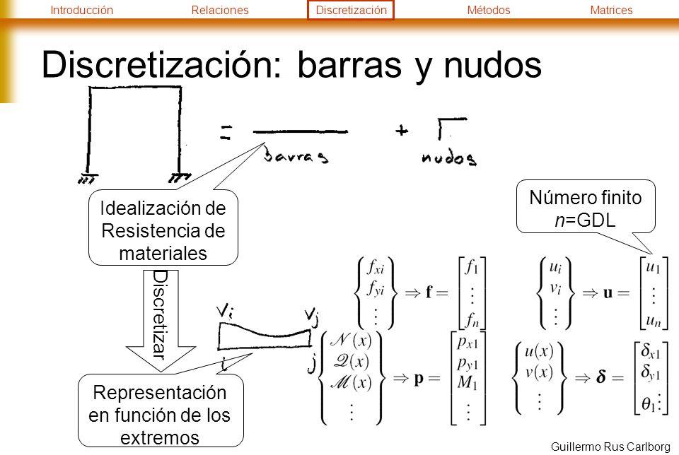 IntroducciónRelacionesDiscretizaciónMétodosMatrices Guillermo Rus Carlborg Discretización: barras y nudos Idealización de Resistencia de materiales Representación en función de los extremos Número finito n=GDL Discretizar