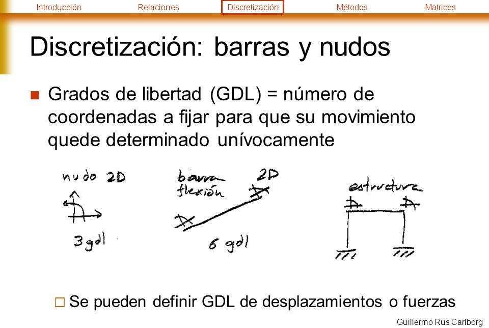 IntroducciónRelacionesDiscretizaciónMétodosMatrices Guillermo Rus Carlborg Discretización: barras y nudos Grados de libertad (GDL) = número de coordenadas a fijar para que su movimiento quede determinado unívocamente Se pueden definir GDL de desplazamientos o fuerzas