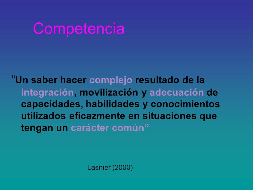 Competencia Un saber hacer complejo resultado de la integración, movilización y adecuación de capacidades, habilidades y conocimientos utilizados eficazmente en situaciones que tengan un carácter común Lasnier (2000)