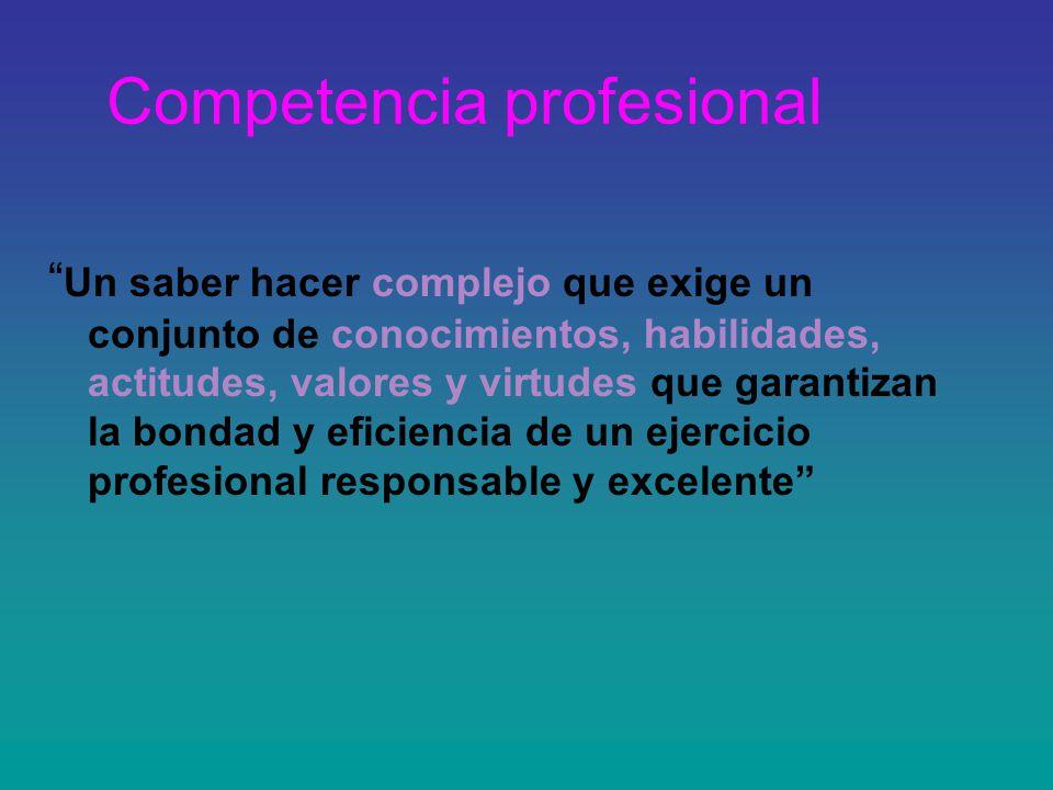 Competencia profesional Un saber hacer complejo que exige un conjunto de conocimientos, habilidades, actitudes, valores y virtudes que garantizan la bondad y eficiencia de un ejercicio profesional responsable y excelente