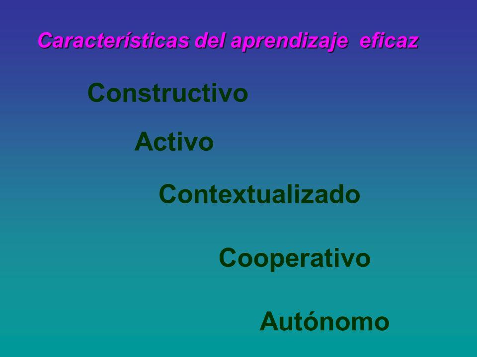 Características del aprendizaje eficaz Características del aprendizaje eficaz Autónomo Constructivo Activo Contextualizado Cooperativo