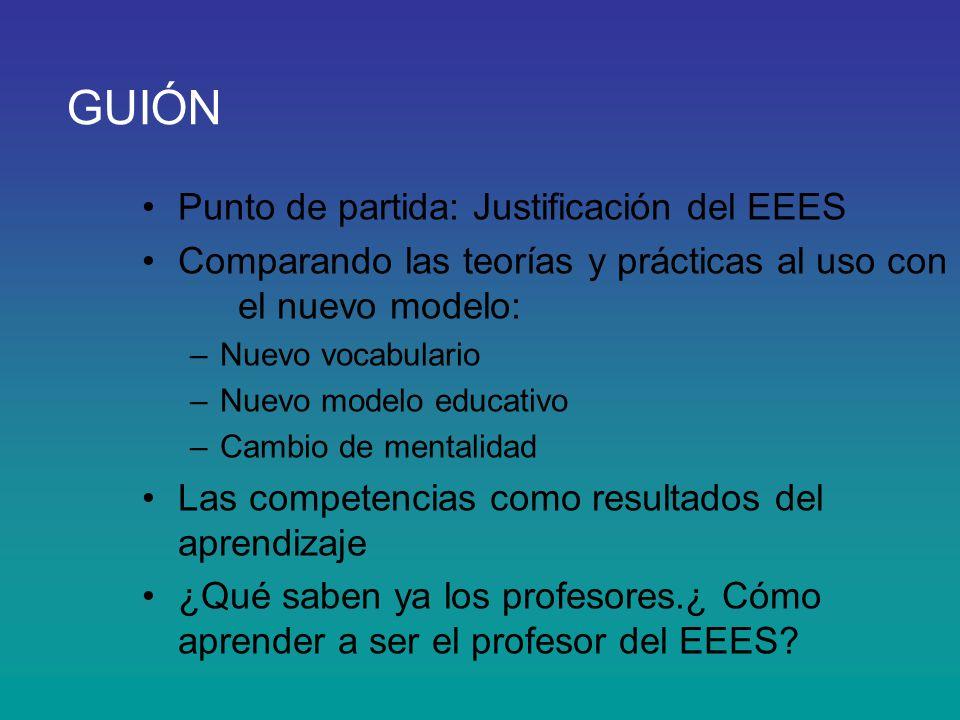 GUIÓN Punto de partida: Justificación del EEES Comparando las teorías y prácticas al uso con el nuevo modelo: –Nuevo vocabulario –Nuevo modelo educati