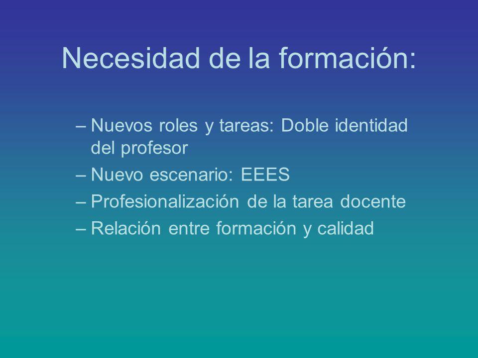 Necesidad de la formación: –Nuevos roles y tareas: Doble identidad del profesor –Nuevo escenario: EEES –Profesionalización de la tarea docente –Relaci