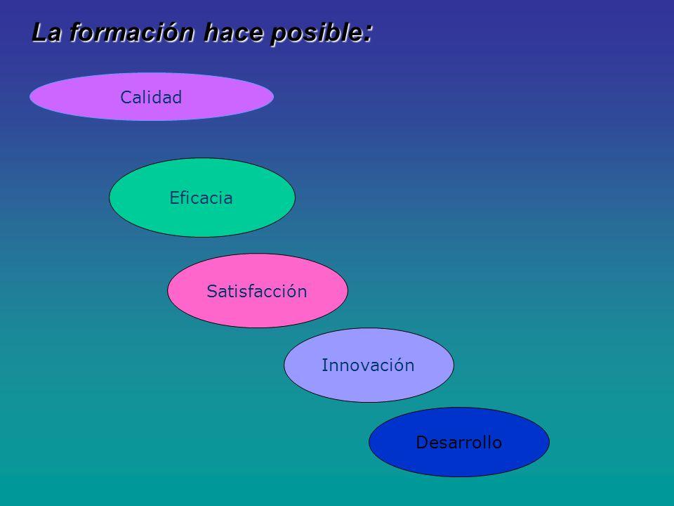 La formación hace posible : Calidad Eficacia Satisfacción Innovación Desarrollo