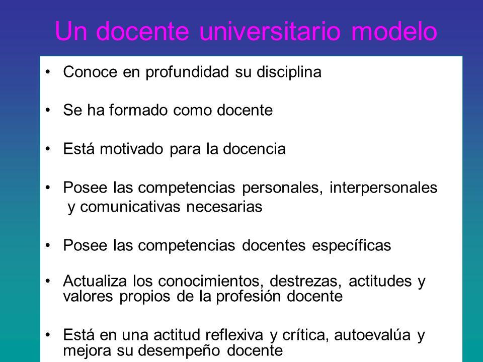 Un docente universitario modelo Conoce en profundidad su disciplina Se ha formado como docente Está motivado para la docencia Posee las competencias p