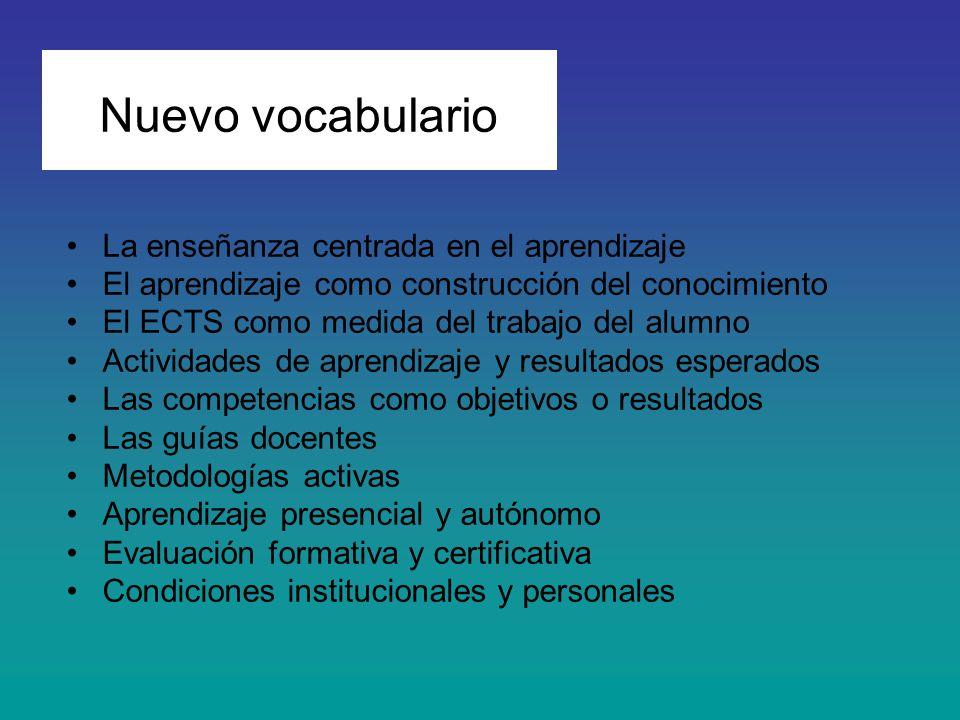 Nuevo vocabulario La enseñanza centrada en el aprendizaje El aprendizaje como construcción del conocimiento El ECTS como medida del trabajo del alumno Actividades de aprendizaje y resultados esperados Las competencias como objetivos o resultados Las guías docentes Metodologías activas Aprendizaje presencial y autónomo Evaluación formativa y certificativa Condiciones institucionales y personales