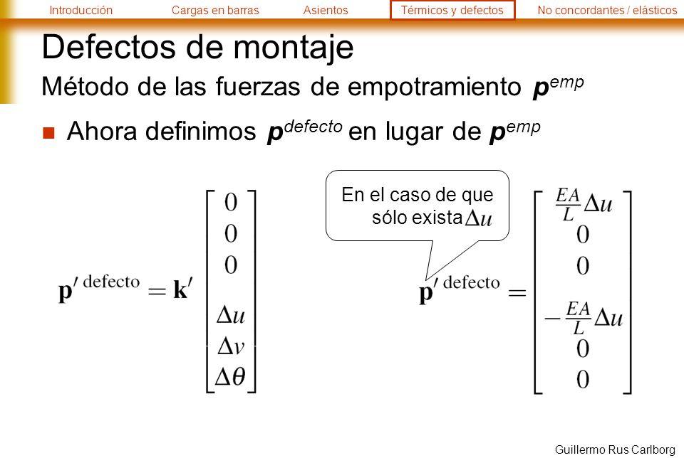 IntroducciónCargas en barrasAsientosTérmicos y defectosNo concordantes / elásticos Guillermo Rus Carlborg Defectos de montaje Método de las fuerzas de empotramiento p emp Ahora definimos p defecto en lugar de p emp En el caso de que sólo exista