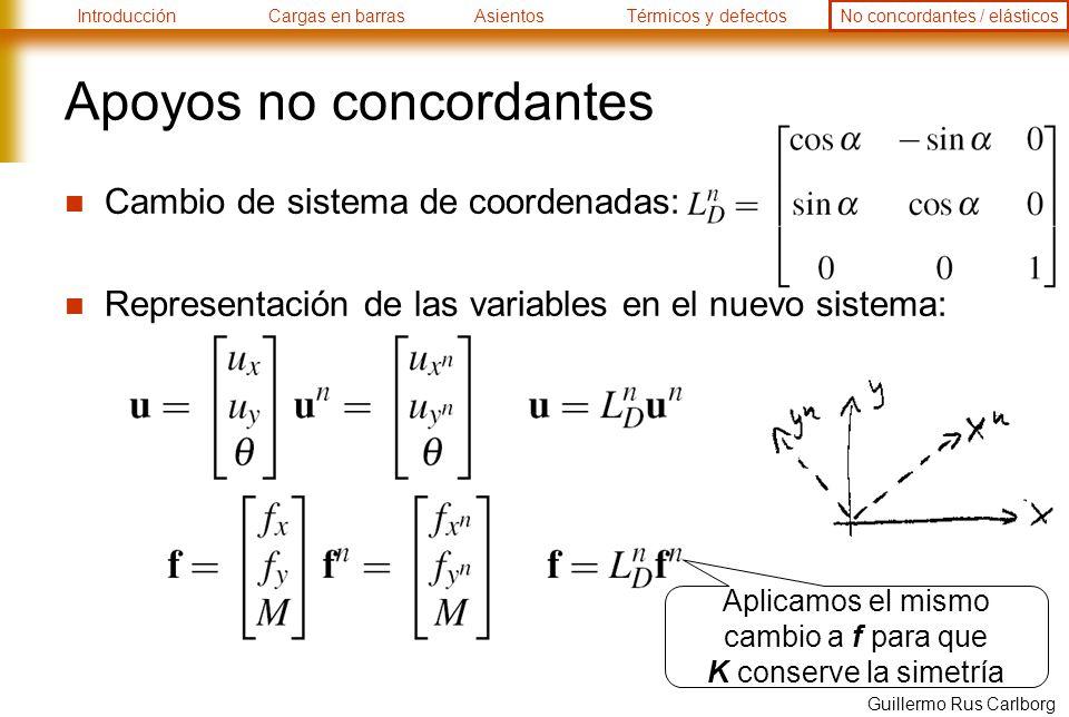 IntroducciónCargas en barrasAsientosTérmicos y defectosNo concordantes / elásticos Guillermo Rus Carlborg Apoyos no concordantes Cambio de sistema de coordenadas: Representación de las variables en el nuevo sistema: Aplicamos el mismo cambio a f para que K conserve la simetría