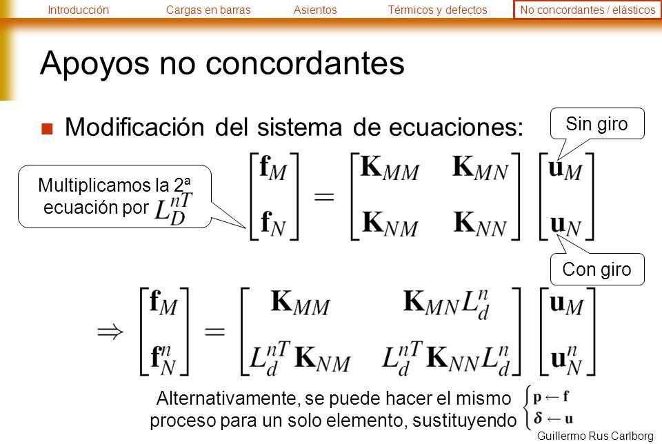 IntroducciónCargas en barrasAsientosTérmicos y defectosNo concordantes / elásticos Guillermo Rus Carlborg Apoyos no concordantes Modificación del sistema de ecuaciones: Sin giro Con giro Multiplicamos la 2ª ecuación por.