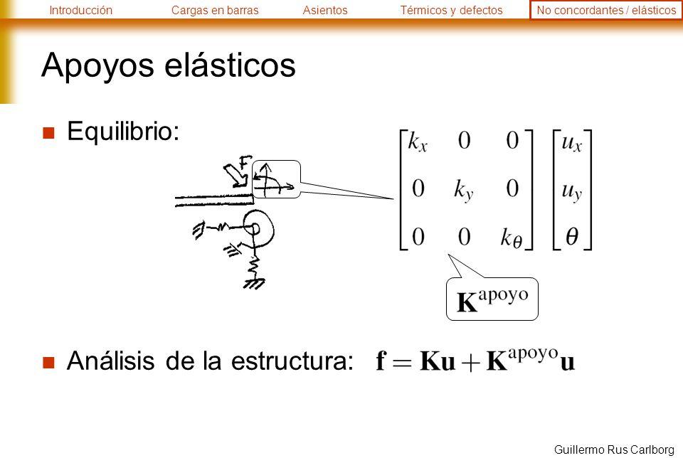 IntroducciónCargas en barrasAsientosTérmicos y defectosNo concordantes / elásticos Guillermo Rus Carlborg Apoyos elásticos Equilibrio: Análisis de la estructura: