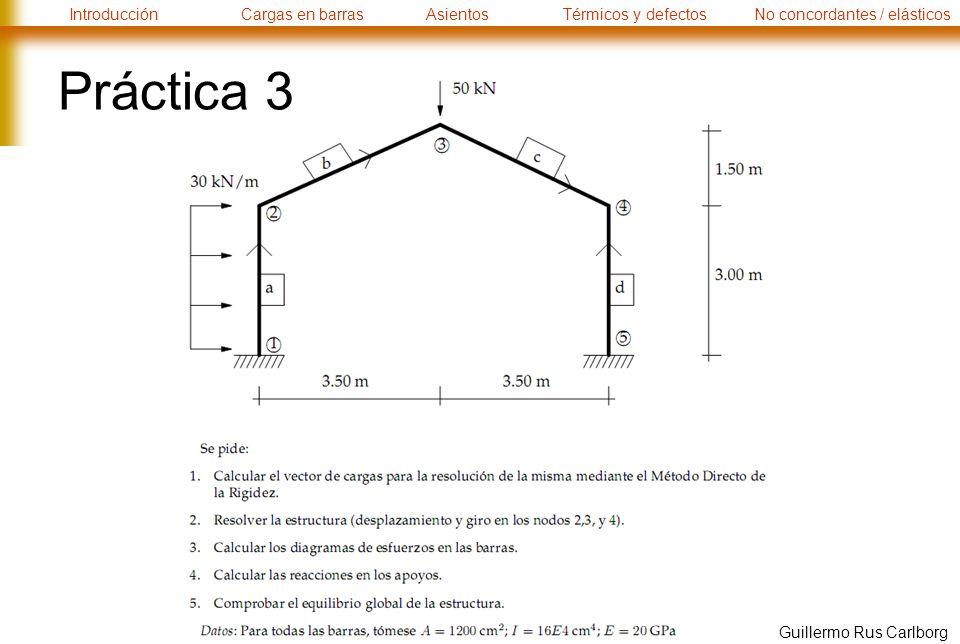 IntroducciónCargas en barrasAsientosTérmicos y defectosNo concordantes / elásticos Guillermo Rus Carlborg Práctica 3