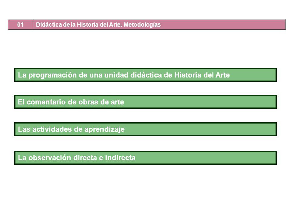 La programación de una unidad didáctica de Historia del Arte El comentario de obras de arte Las actividades de aprendizaje La observación directa e in