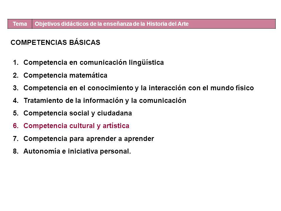 COMPETENCIAS BÁSICAS 1.Competencia en comunicación lingüística 2.Competencia matemática 3.Competencia en el conocimiento y la interacción con el mundo
